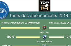 abonnements-top14-600