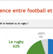 rugby-football