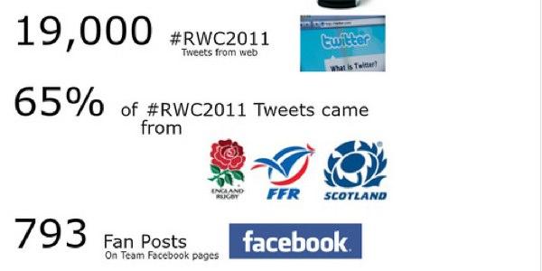 rwc2011-600